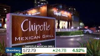Chipotle Apologizes: How They Can Recover From Crisis