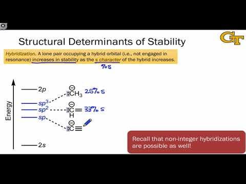 04.05 Stability Factors: Hybridization