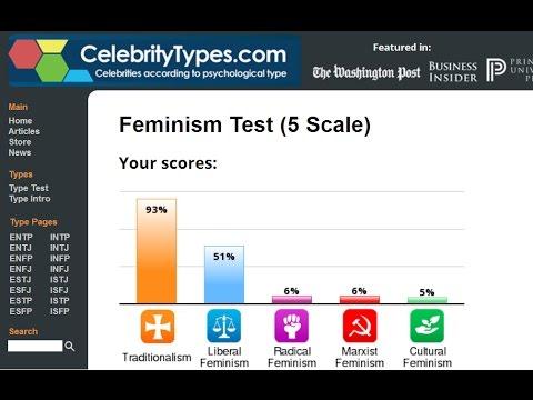 How Feminist am I?