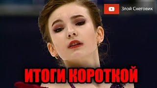 КОШМАРНЫЕ ИТОГИ КОРОТКОЙ ПРОГРАММЫ Женщины Кубок России 2020 Второй Этап