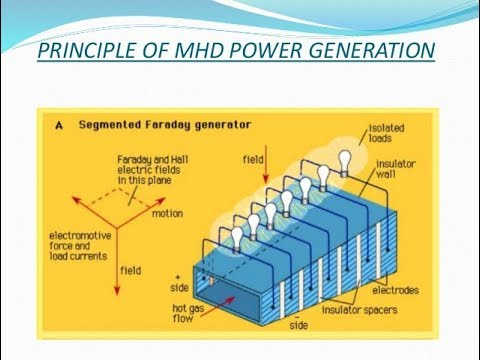 Summary 40 nptel ncer magneto hydro dynamic power generation summary 40 nptel ncer magneto hydro dynamic power generation ccuart Gallery