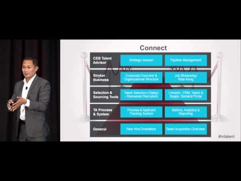 Using Data To Become A Strategic Talent Advisor | Talent Connect San Francisco 2014