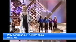 Finland in the Eurovision Song Contest 1961-2013