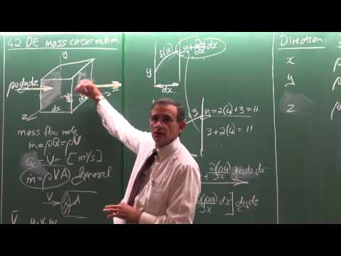 Lecture 17 (2014). Continuity equation derivation