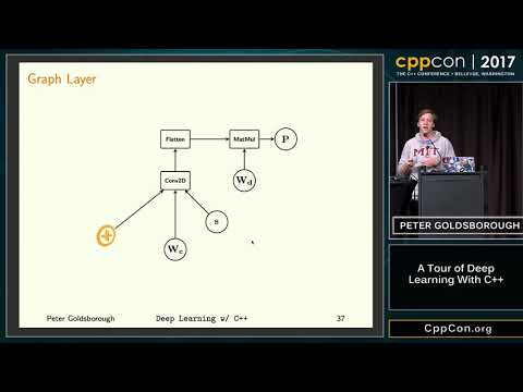 "CppCon 2017: Peter Goldsborough ""A Tour of Deep Learning With C++"""