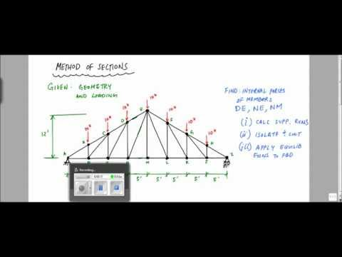 Method of Sections for Truss Analysis Example - Statics and Structural Analysis