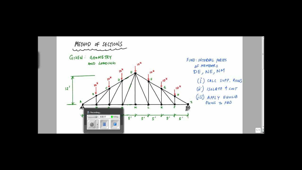 Method of sections for truss analysis example statics and method of sections for truss analysis example statics and structural analysis youtube ccuart Gallery