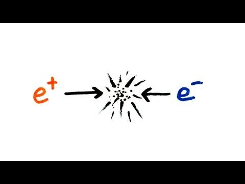 Antimatter Explained