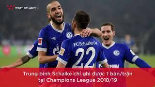 Đối đầu lịch sử Schalke 04 vs Man City (vòng 1/8 Champions League)