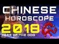 Dragon Chinese Horoscope 2018 Predictions