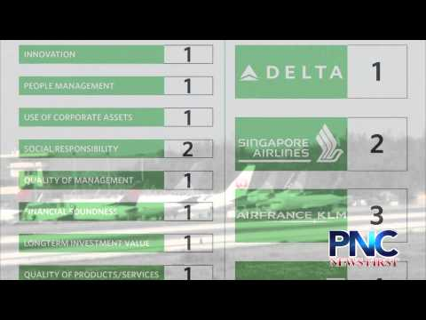 Delta Airline Places Number 30 in Fortune Magazine