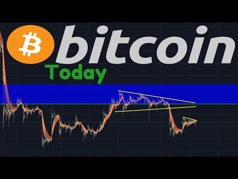 Another Breakout + EMA Ribbon & Support/Resistance Lines To Watch For Bitcoin