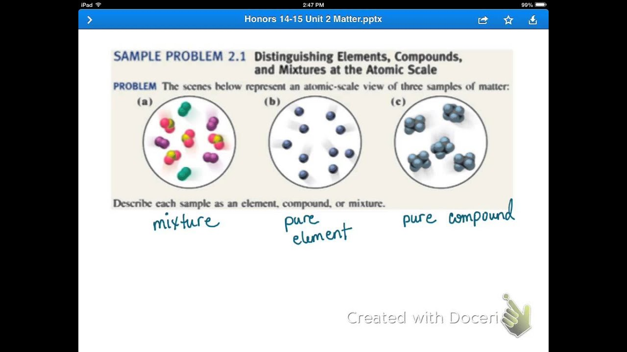 2.1 Matter: Elements, Compounds and Mixtures - YouTube