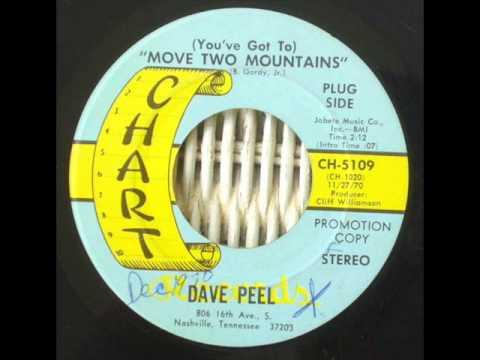 Dave Peel