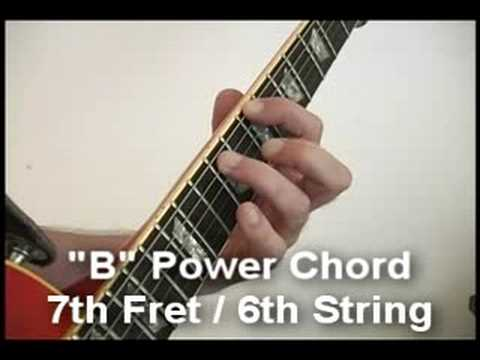Iron Man Intro Riff And Chords Basic Guitar Lesson Youtube
