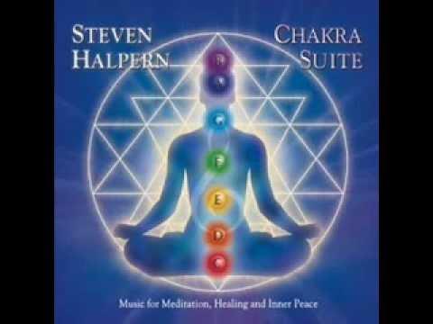 Chakra Suite - 1st Chakra_ Keynote C  - Chakra S