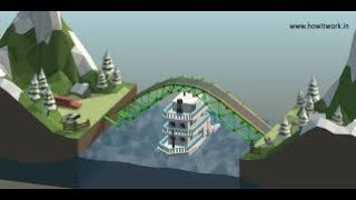 Hydraulic bridge model civil engineering project 2018 for civil engineer. Civil Engg.