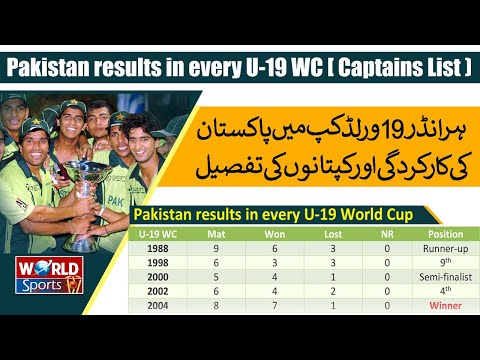 Pakistan's results in every U19 cricket World Cup | U19 World Cup 2020 | U19 World Cup 2020 Schedule