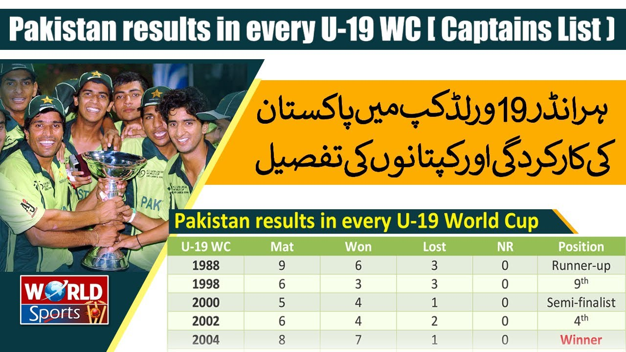 Pakistan's results in every U19 cricket World Cup | U19 World Cup 2020 | U19 World Cup 2020 Sch