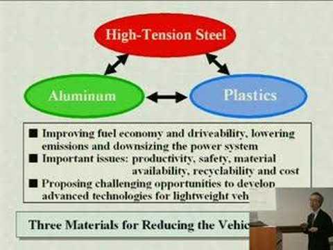 Far-Reaching Environmentally Friendly Motor Vehicle Technolo