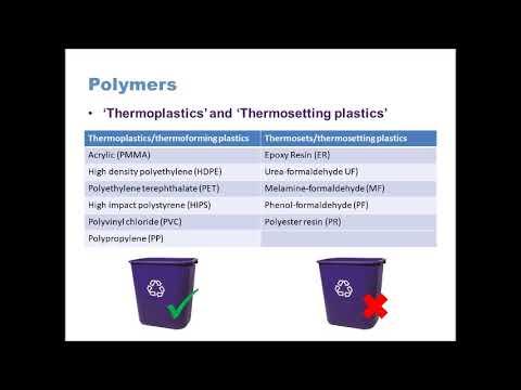 GCSE Design Technology (9-1): Polymers