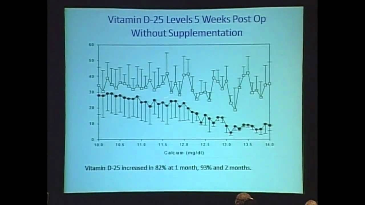 Low Vitamin D Levels and Low Vit D in Parathyroid Disease