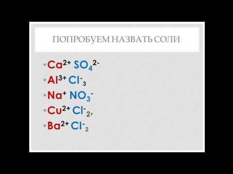Интересные факты о химии Музей фактов