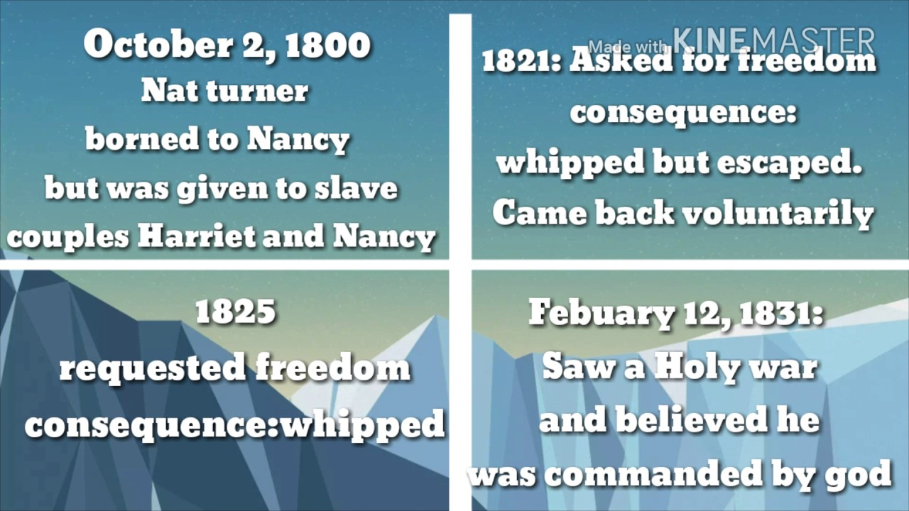 Nat Turner Timeline - YouTube