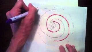 Antenna-Theory.com Presents the Spiral Antenna - YouTube.flv