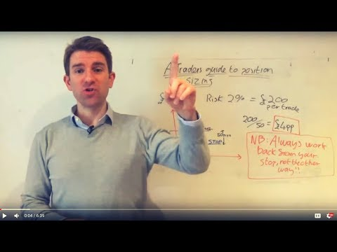 How To Calculate Position Sizing & Risk Per Trade - Any Trade, Any Market ✔️