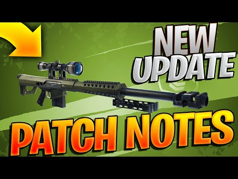 Private Patch Notes For Support-A-Creator Code Partners?! (Fortnite 12.50 Patch Note Details!)