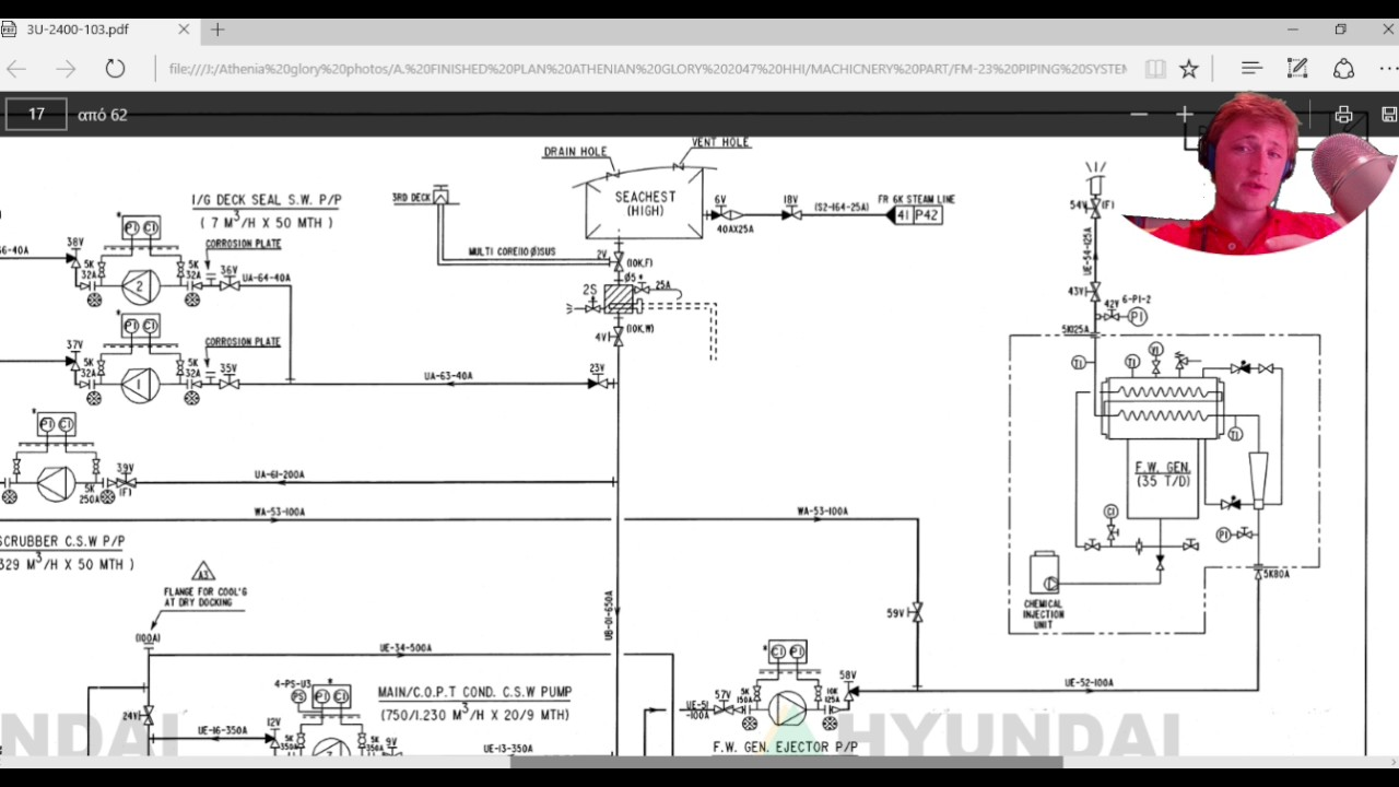 CENTRAL COOLING SEA WATER SYSTEM DIAGRAM  YouTube