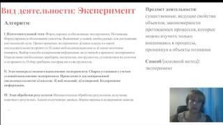 Петрова О.Г. Лекция 2. Учебно-исследовательская деятельность
