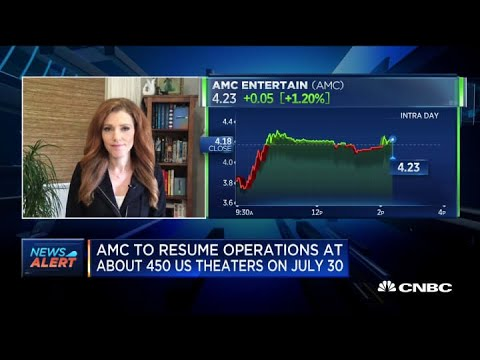 AMC shares spike as the largest movie theater chain in the U.S. ...