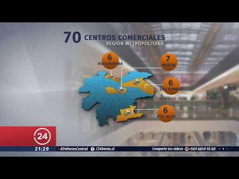 Chile Es El País Con Más Malls De América Latina