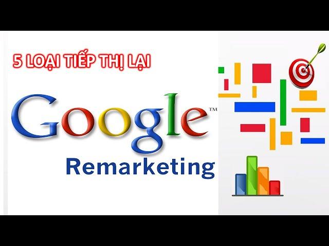 [Lê Văn Trường – MMO] Tìm Hiểu 5 loại Remarketing tiếp thị lại trong Google ads – Học quảng cáo Google Ads Miễn phí