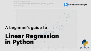 Linear Regression in Python | How does Sklearn Linear Regression Work?