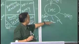 Mod-01 Lec-31 Strategic Marketing-Lecture31