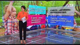 Детский лагерь Фома  Рейтинг 2017  Репортаж канала ОТР