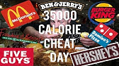 The 35,000 Calorie Cheat Day   BeardMeatsFood