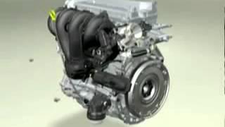 Video Componentes e funcionamento do motor DOHC 16v download MP3, 3GP, MP4, WEBM, AVI, FLV Januari 2018