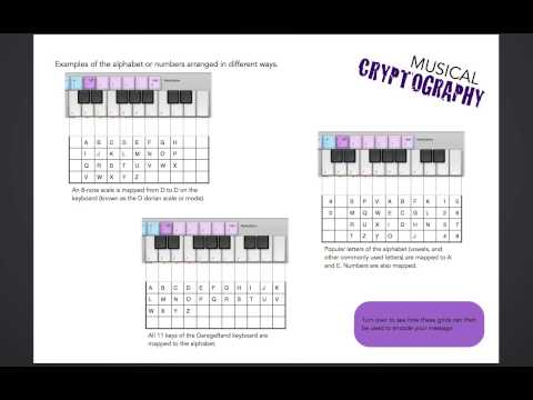 Cryptography project G: Code to bass line in GarageBand
