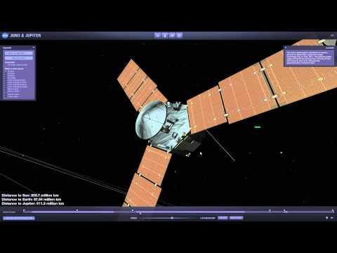 NASA Eyes on the Solar System: Juno Mission to Jupiter