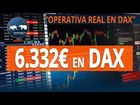 OPERATIVA REAL DAX +6.632€ – Junio 2016 – Swing Trading con alumnos – Sergio Di Nallo
