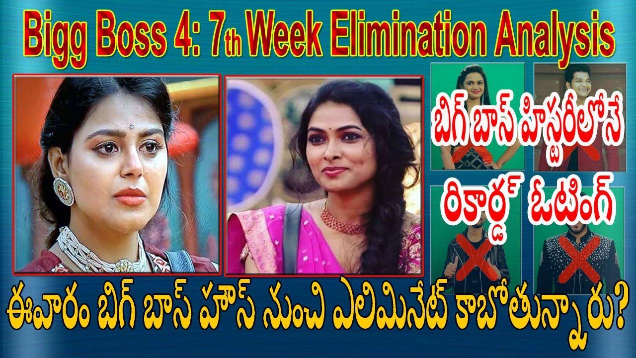 Download 7th Week Elimination Analysis l Bigg Boss 4 Telugu Shocking Facts l #Monal #Divi l V Telugu