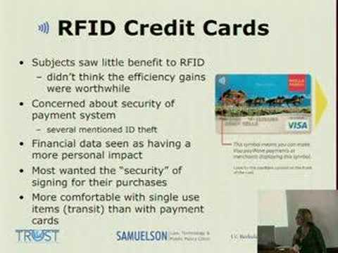 Privacy and Security Implications of RFID
