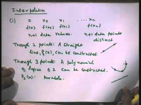 Lec-25 Interpolation and Approximation-Part-1