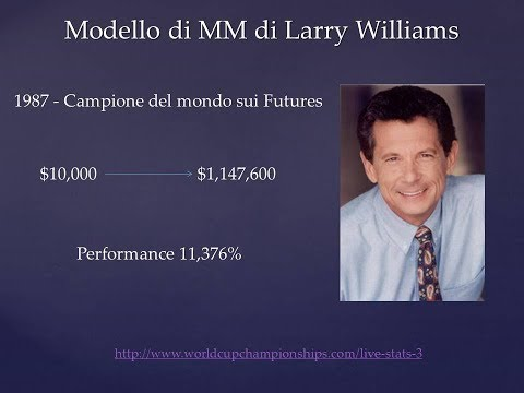 Webinar Money Management (Anti-Martingala, Larry Williams, Fixed Ratio, Formula di Kelly) 17 08 2017