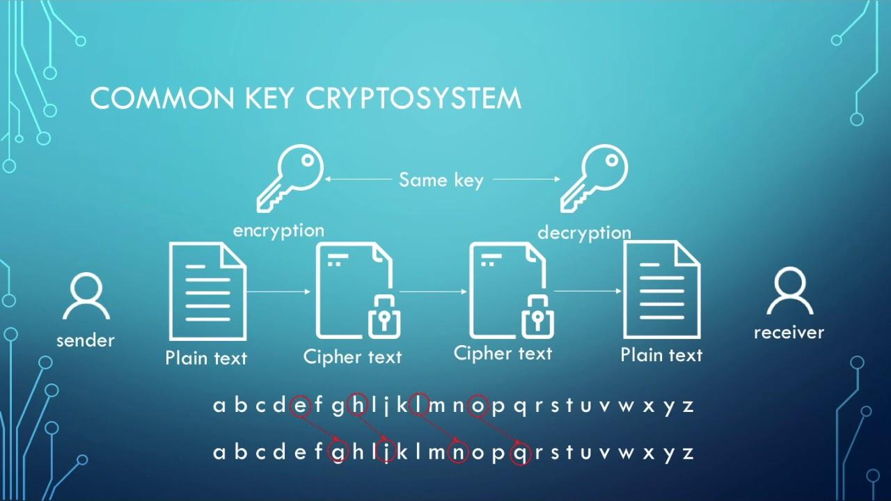 10th public key crypto system youtube 10th public key crypto system ccuart Choice Image