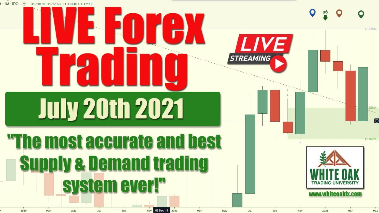 🚨 LIVE Forex Trade Opportunity & Trade Ideas - July 20th 2021